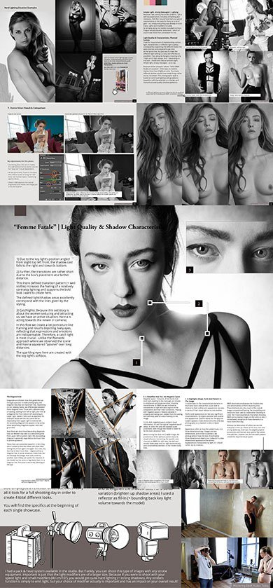 Mastering B&W Nudes Today – Complete Digital Workflow by Dan Hostettler